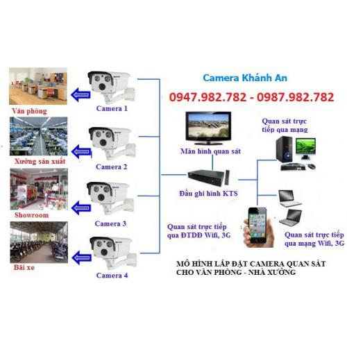 Hướng dẫn chi tiết và lắp đặt camera quan sát xem qua mạng
